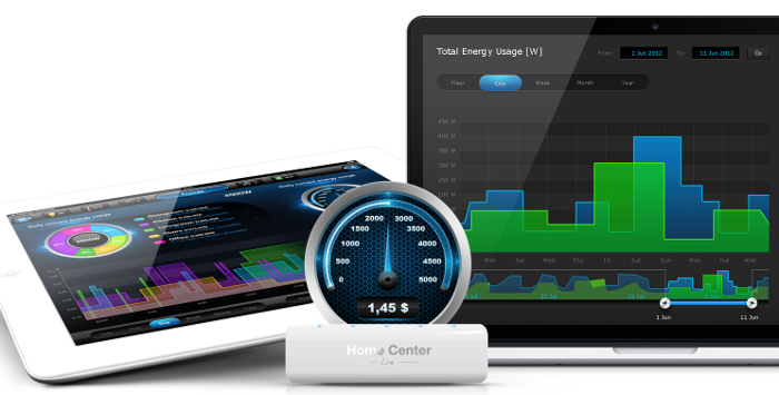 power control fibaro